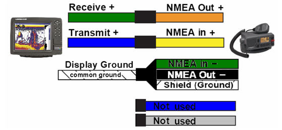 NMEA 0183 Interfacing Guide