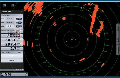 Radar for Your Boat