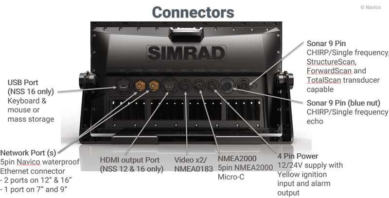 Simrad NSS EVO3 Buyers Guide and Product Info